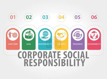 CORPORATE SOCIAL RESPONSIBILITY CONCEPT