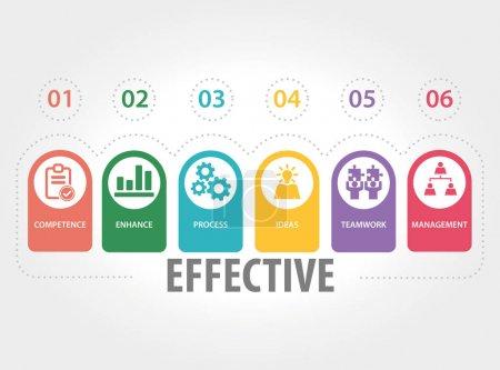 EFFECTIVE CONCEPT. Illustration