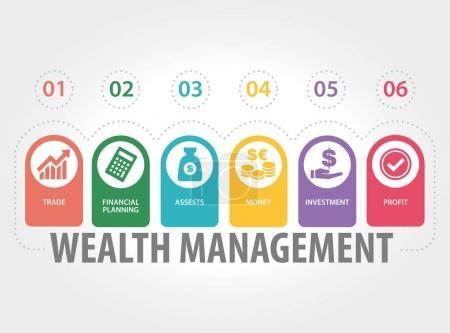 WEALTH MANAGEMENT CONCEPT
