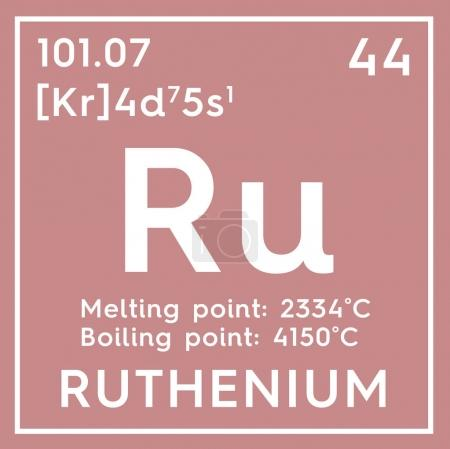 Ruthenium. Transition metals. Chemical Element of Mendeleev's Periodic Table.