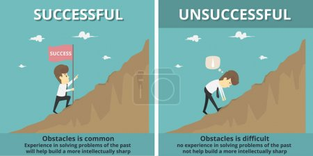 Illustration for Businessman successful and Businessman unsuccessful.Cartoon of business, employee successful and unsuccessful is the concept of the man characters business, background, infographic.Vector illustration - Royalty Free Image