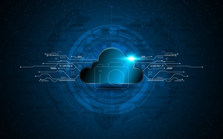 cloud technology services