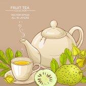 soursop tea vector background