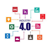 Industry 40 and internet of things