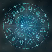 Zodiacal circle with astrology signs
