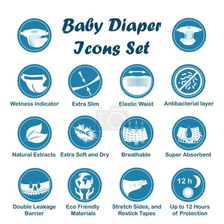 Diaper characteristics icons. Vector set