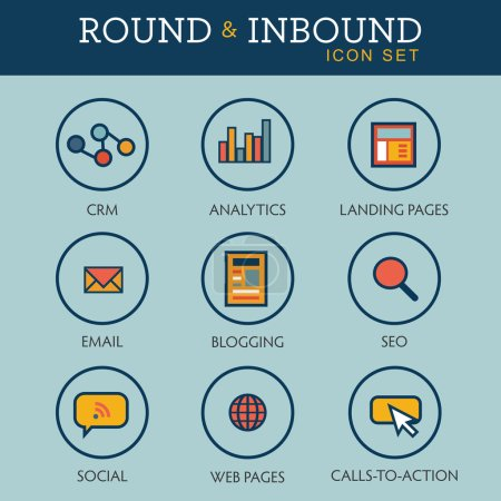 Inbound Marketing Graphic with Blogging, Web Pages, Social, Call