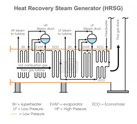 Heat Recovery Steam Generator. Classic power system. Vector design, Illustration.