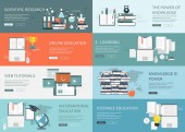 On line education knowledge and international education web banners Flat vector illustration