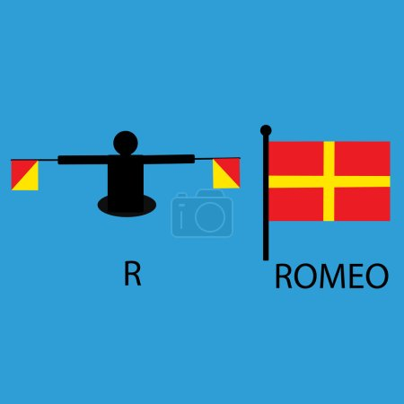 International marine signal flag sea